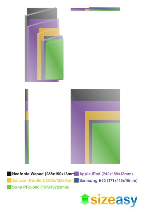 Kindle Vs Sony Reader: EBook Reader & Tablets Im Größenvergleich » Lesen.net