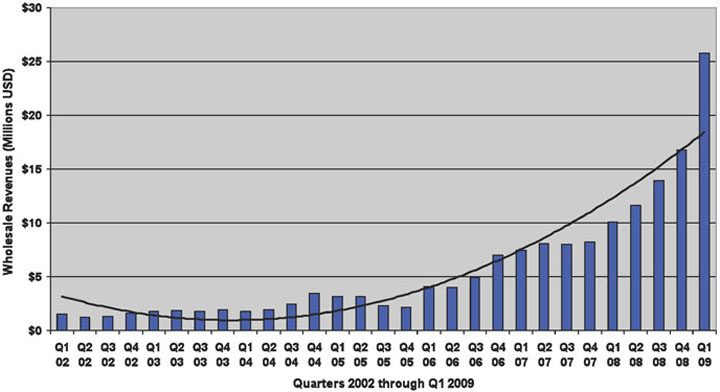 trade-stats_09_03