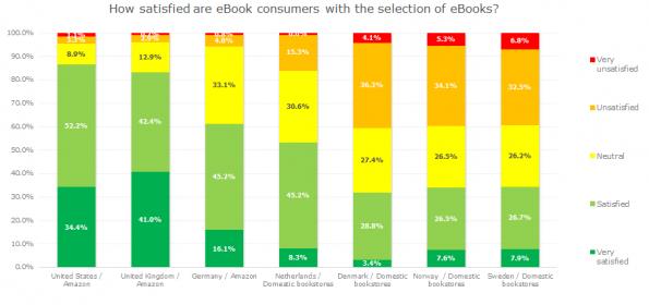 ebook haendler kaufe