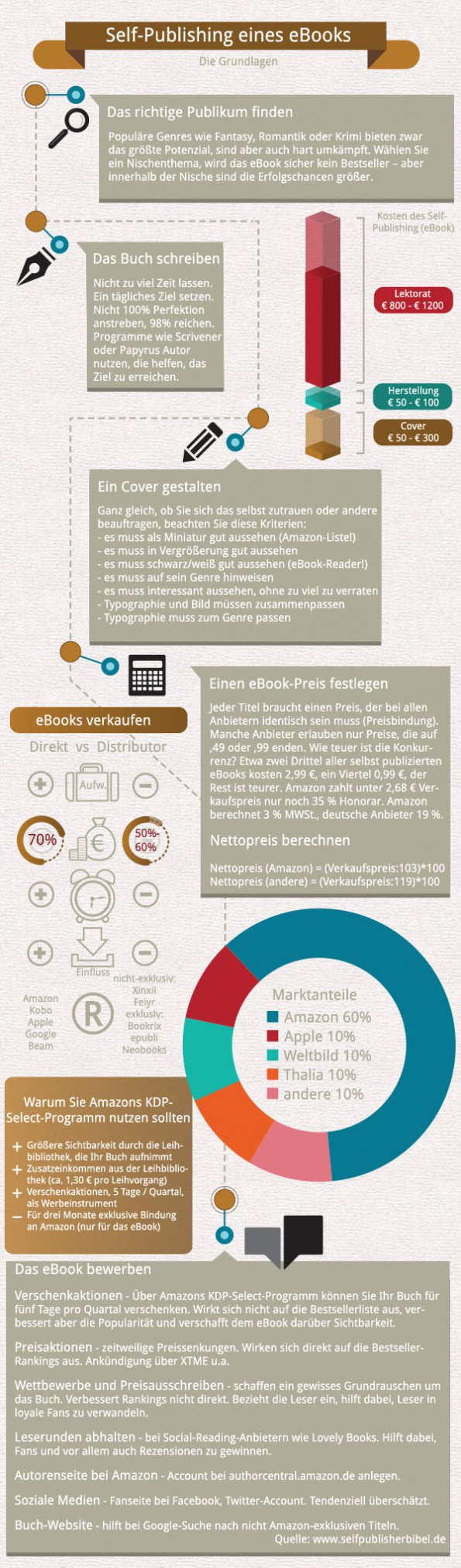 ebook infografik
