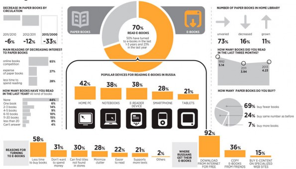 ebook infografik