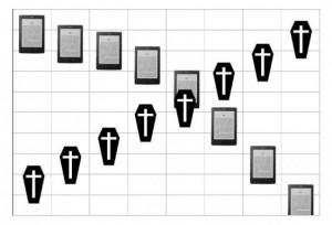 Analysten: Weniger verkaufte E-Ink-Geräte, weil Zielgruppe ausstirbt