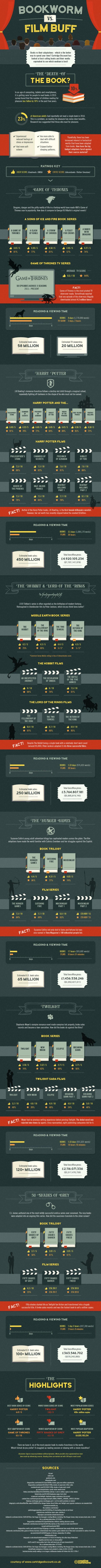buch film infografik