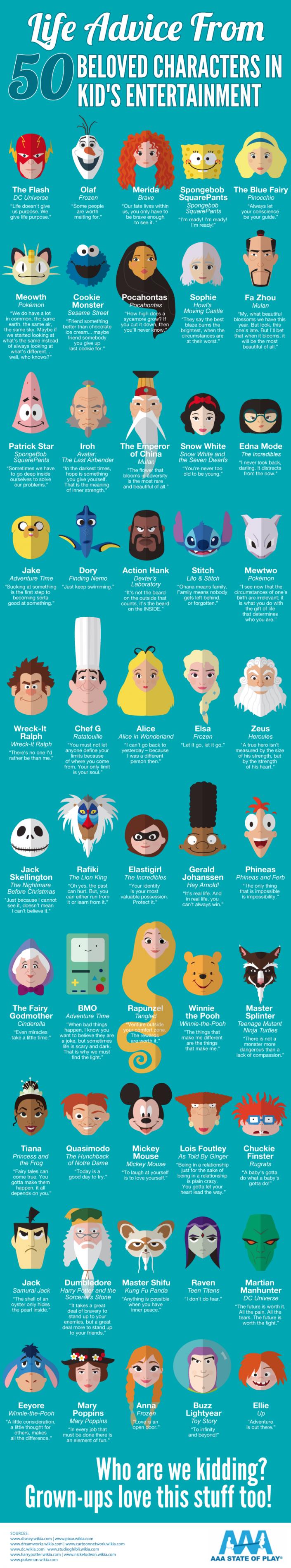infografik figuren leben
