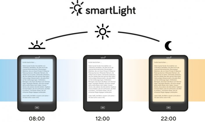 tolino-vision-4-hd_infografik_smart-light